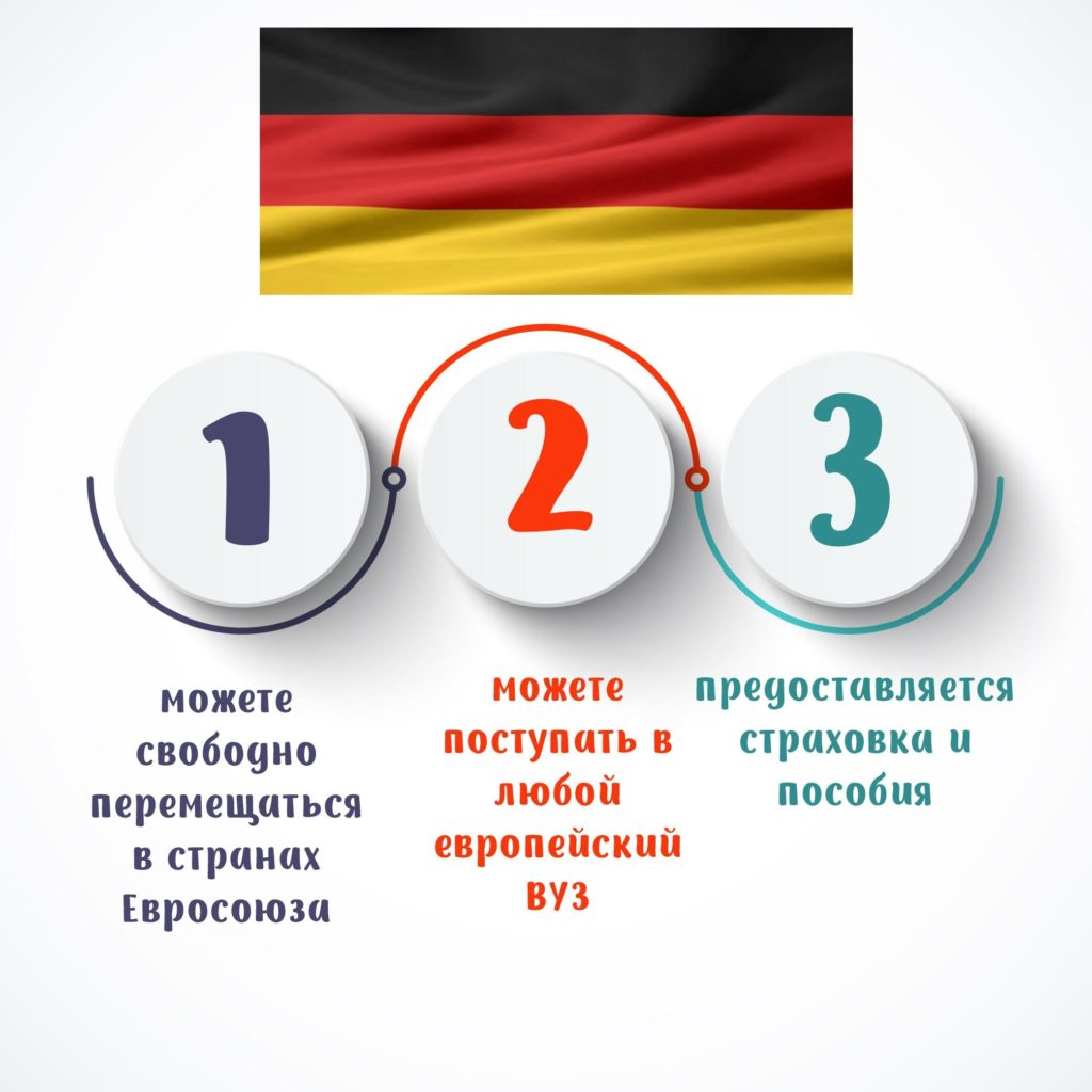 Преимущества Германии