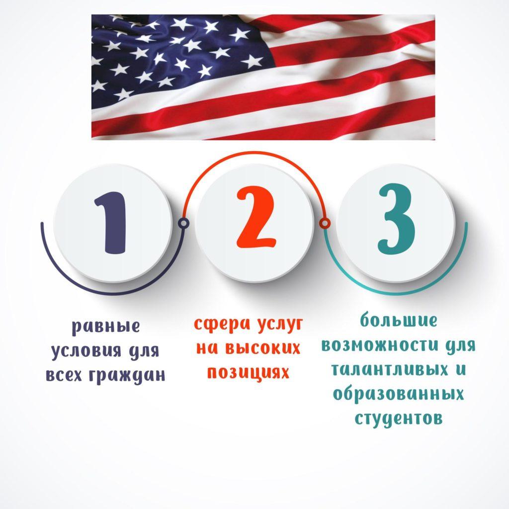 Преимущества США