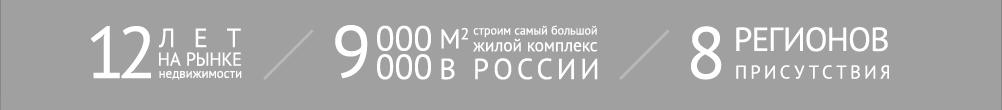 Показатели строительной компании Котрос