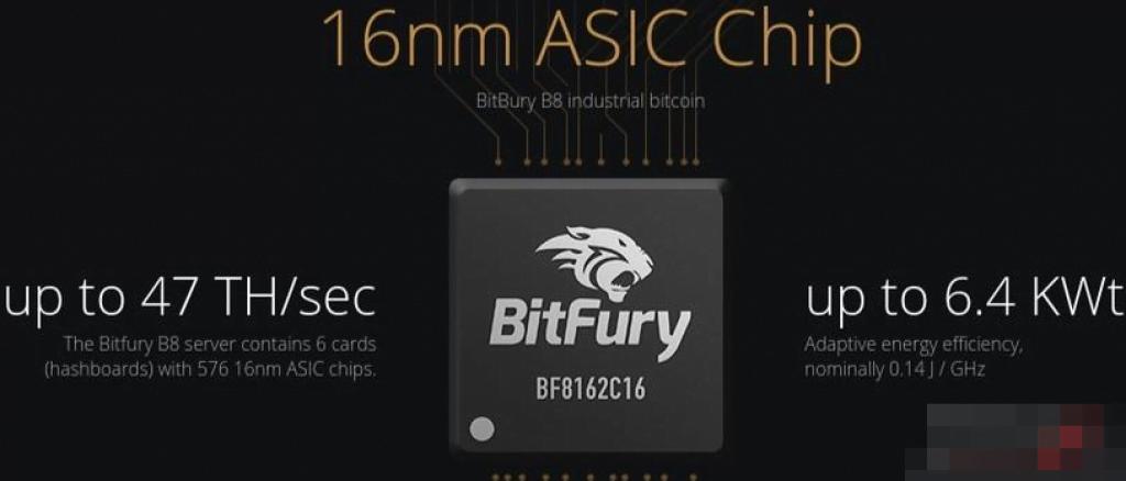 Описание BitFury