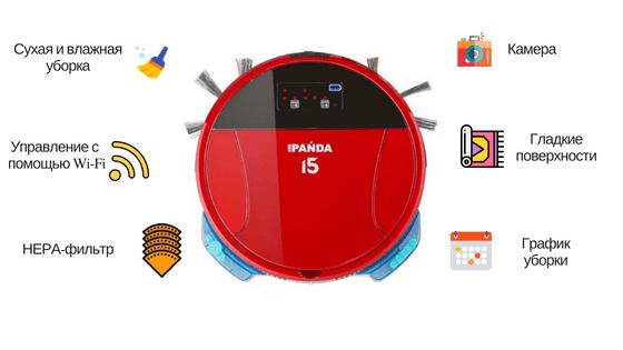 Робот-пылесос Panda I5