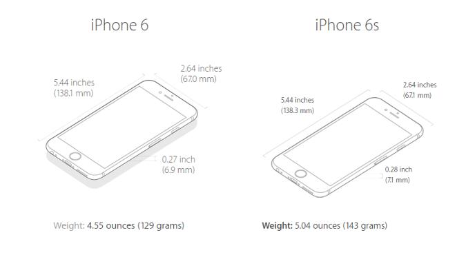 Какой iPhone лучше - 6 или 6s