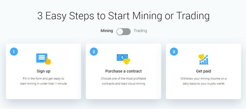 IQMining review